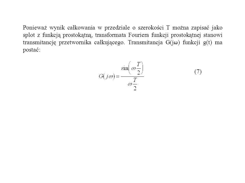 Ponieważ wynik całkowania w przedziale o szerokości T można zapisać jako splot z funkcją prostokątną, transformata Fouriera funkcji prostokątnej stano