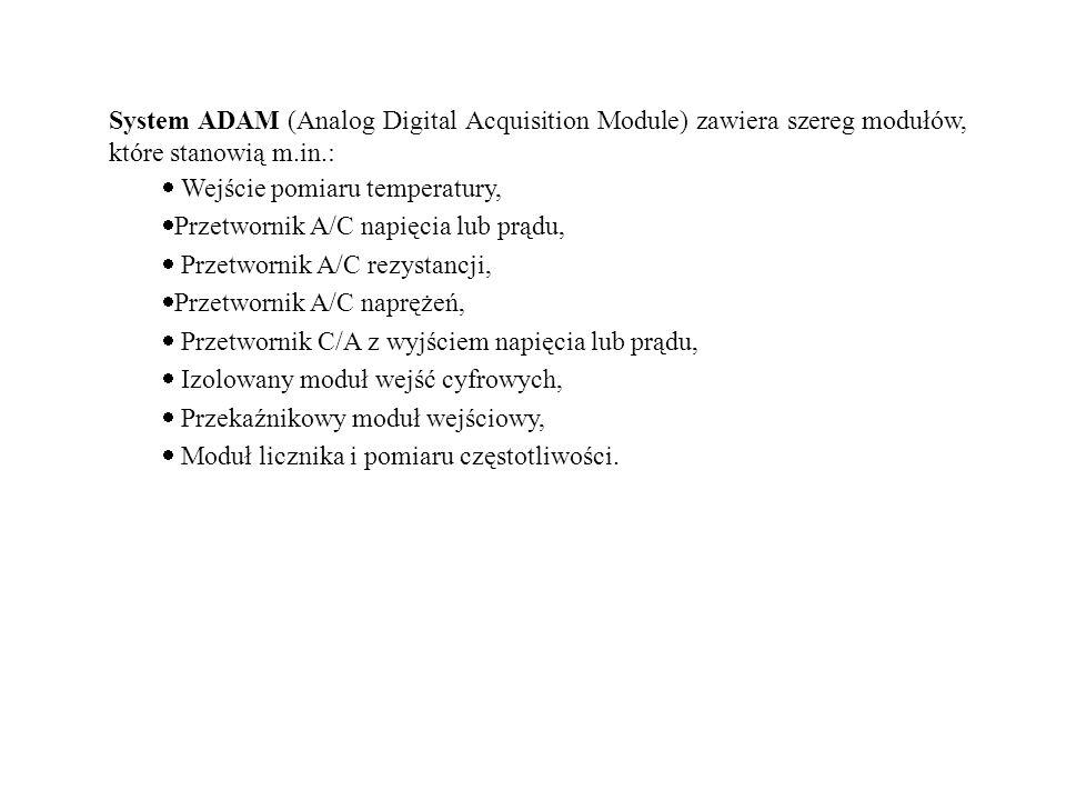 System ADAM (Analog Digital Acquisition Module) zawiera szereg modułów, które stanowią m.in.: Wejście pomiaru temperatury, Przetwornik A/C napięcia lu
