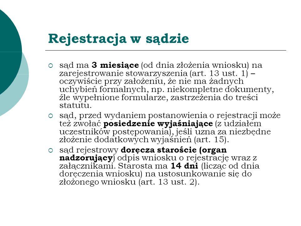 Rejestracja w sądzie sąd ma 3 miesiące (od dnia złożenia wniosku) na zarejestrowanie stowarzyszenia (art. 13 ust. 1) – oczywiście przy założeniu, że n