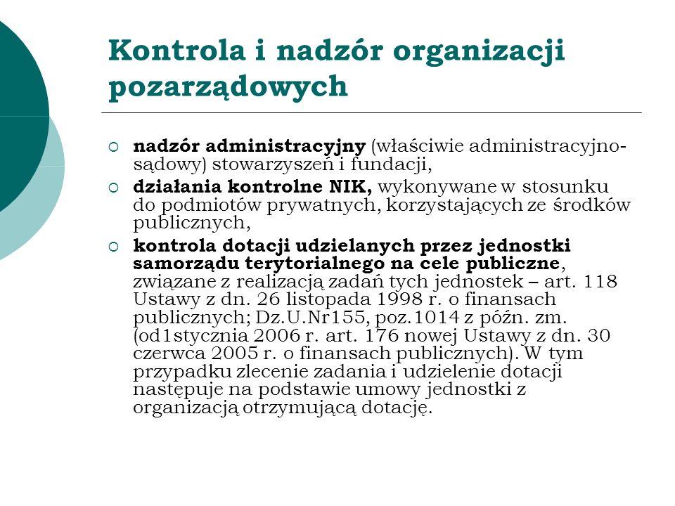 Kontrola i nadzór organizacji pozarządowych nadzór administracyjny (właściwie administracyjno- sądowy) stowarzyszeń i fundacji, działania kontrolne NI