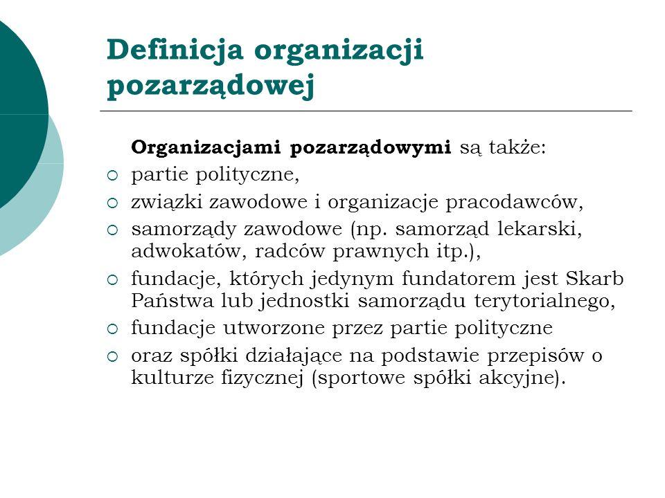 Definicja organizacji pozarządowej Organizacjami pozarządowymi są także: partie polityczne, związki zawodowe i organizacje pracodawców, samorządy zawo
