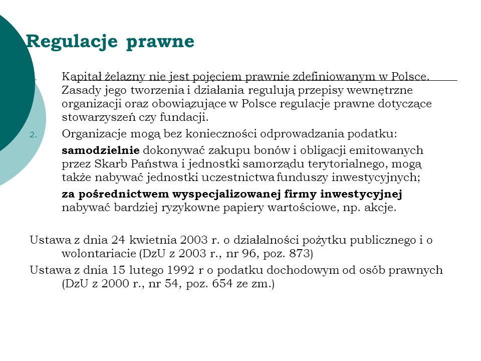 Regulacje prawne 1. Kapitał żelazny nie jest pojęciem prawnie zdefiniowanym w Polsce. Zasady jego tworzenia i działania regulują przepisy wewnętrzne o