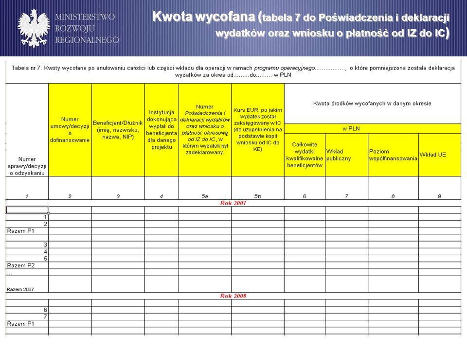 Kwota wycofana ( tabela 7 do Poświadczenia i deklaracji wydatków oraz wniosku o płatność od IZ do IC )