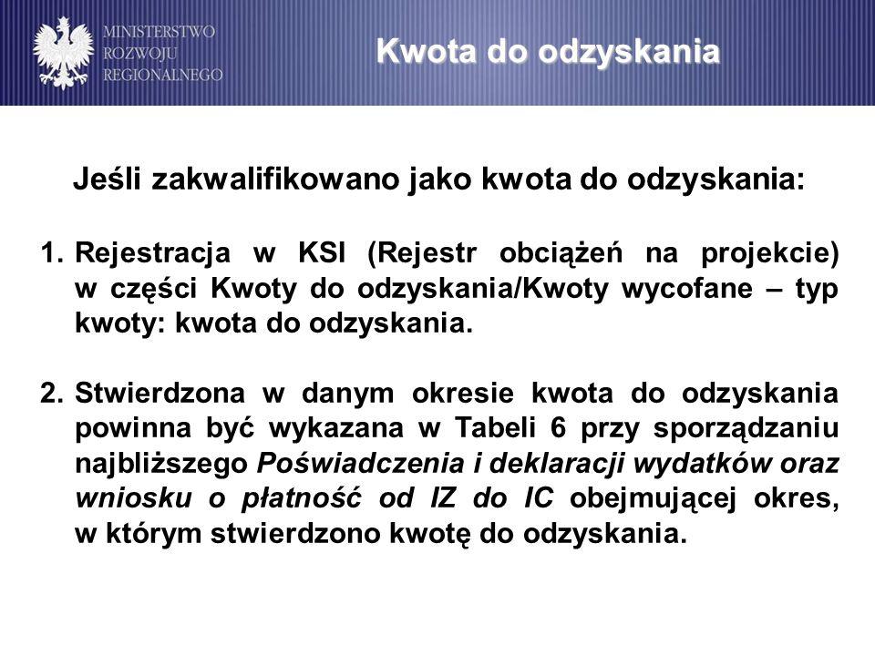 Kwota do odzyskania Jeśli zakwalifikowano jako kwota do odzyskania: 1.Rejestracja w KSI (Rejestr obciążeń na projekcie) w części Kwoty do odzyskania/K