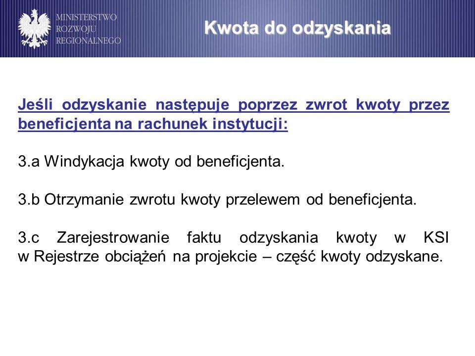 Jeśli odzyskanie następuje poprzez zwrot kwoty przez beneficjenta na rachunek instytucji: 3.a Windykacja kwoty od beneficjenta. 3.b Otrzymanie zwrotu