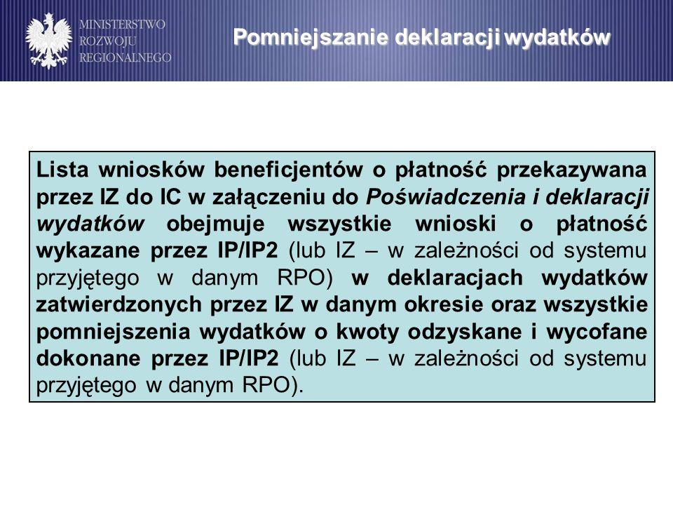 Lista wniosków beneficjentów o płatność przekazywana przez IZ do IC w załączeniu do Poświadczenia i deklaracji wydatków obejmuje wszystkie wnioski o p