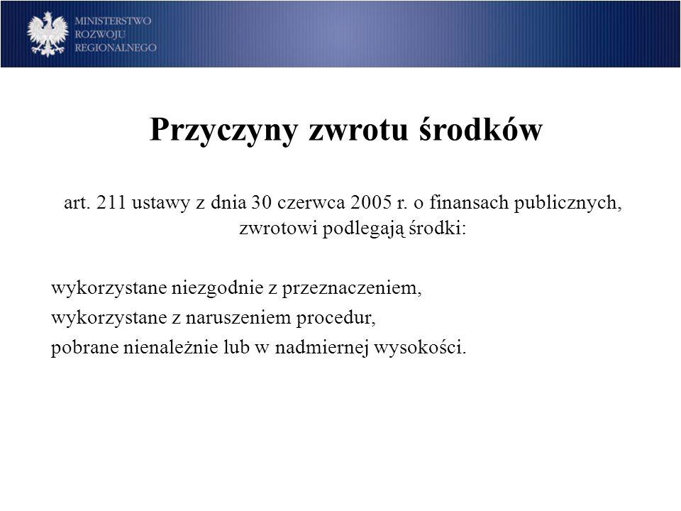 Przyczyny zwrotu środków art. 211 ustawy z dnia 30 czerwca 2005 r. o finansach publicznych, zwrotowi podlegają środki: wykorzystane niezgodnie z przez