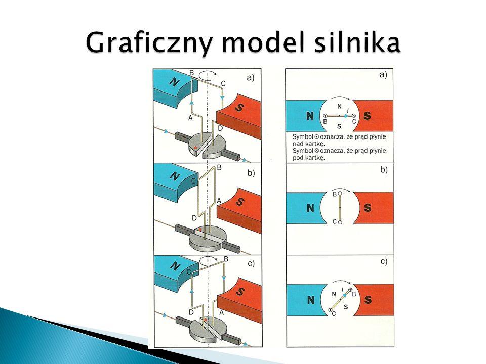 Prezentację przygotowano w oparciu o podręcznik Świat fizyki część 3, wyd.