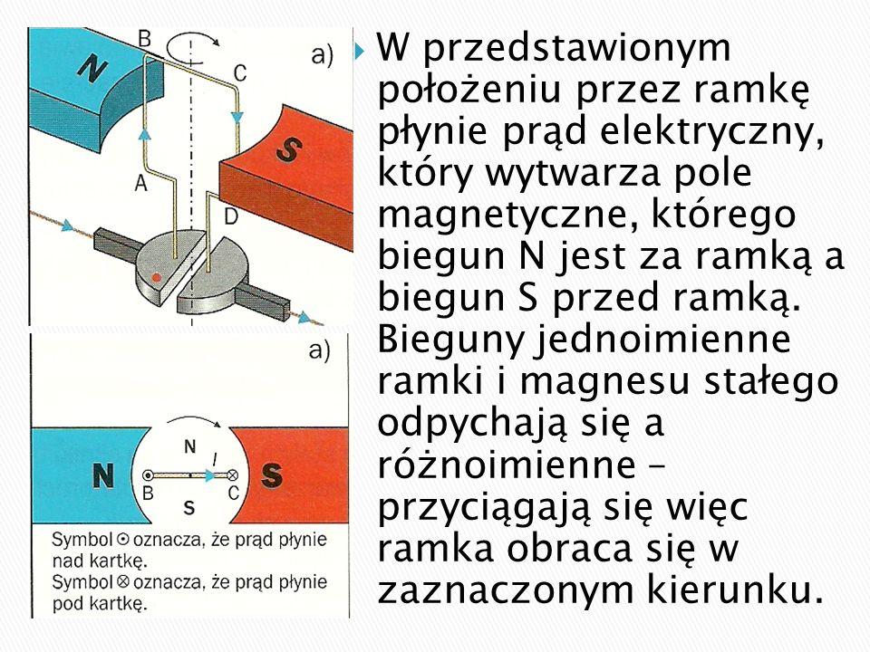 Dalszy obrót ramki jest możliwy dzięki komutatorowi.