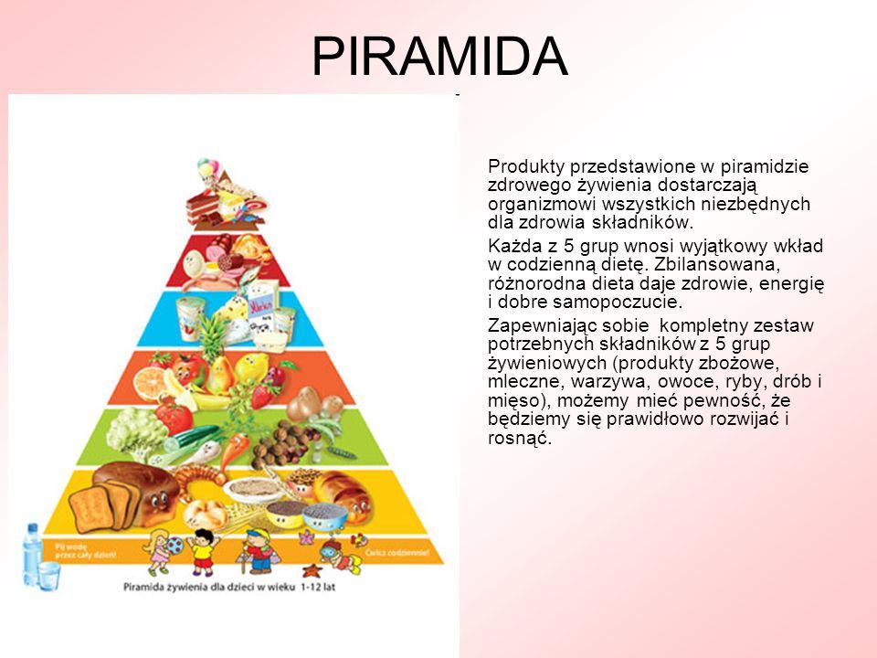 PIRAMIDA Produkty przedstawione w piramidzie zdrowego żywienia dostarczają organizmowi wszystkich niezbędnych dla zdrowia składników. Każda z 5 grup w