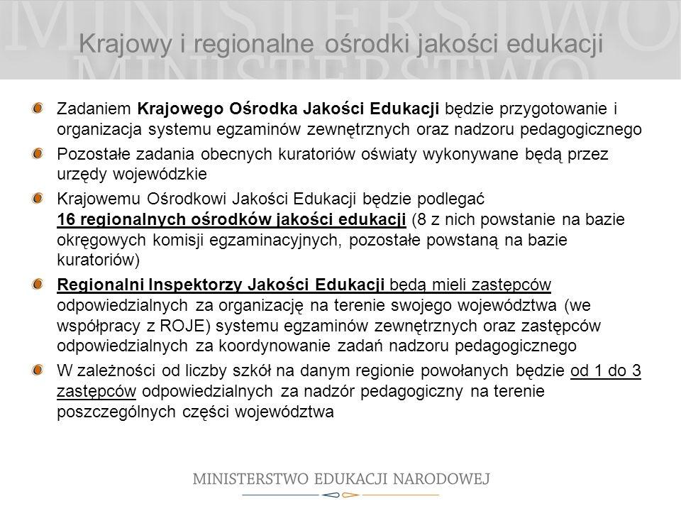 Krajowy i regionalne ośrodki jakości edukacji Zadaniem Krajowego Ośrodka Jakości Edukacji będzie przygotowanie i organizacja systemu egzaminów zewnętrznych oraz nadzoru pedagogicznego Pozostałe zadania obecnych kuratoriów oświaty wykonywane będą przez urzędy wojewódzkie Krajowemu Ośrodkowi Jakości Edukacji będzie podlegać 16 regionalnych ośrodków jakości edukacji (8 z nich powstanie na bazie okręgowych komisji egzaminacyjnych, pozostałe powstaną na bazie kuratoriów) Regionalni Inspektorzy Jakości Edukacji będą mieli zastępców odpowiedzialnych za organizację na terenie swojego województwa (we współpracy z ROJE) systemu egzaminów zewnętrznych oraz zastępców odpowiedzialnych za koordynowanie zadań nadzoru pedagogicznego W zależności od liczby szkół na danym regionie powołanych będzie od 1 do 3 zastępców odpowiedzialnych za nadzór pedagogiczny na terenie poszczególnych części województwa