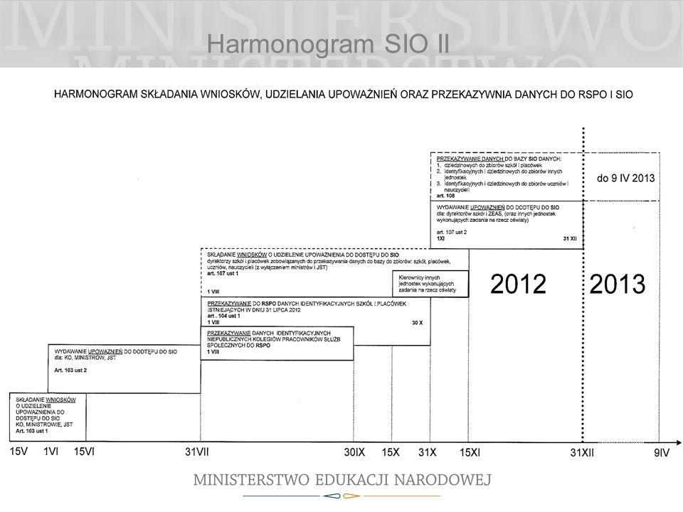 Harmonogram SIO II