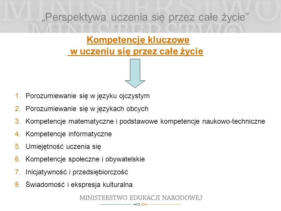 Kompetencje kluczowe w uczeniu się przez całe życie 1.Porozumiewanie się w języku ojczystym 2.Porozumiewanie się w językach obcych 3.Kompetencje matematyczne i podstawowe kompetencje naukowo-techniczne 4.Kompetencje informatyczne 5.Umiejętność uczenia się 6.Kompetencje społeczne i obywatelskie 7.Inicjatywność i przedsiębiorczość 8.Świadomość i ekspresja kulturalna Perspektywa uczenia się przez całe życie