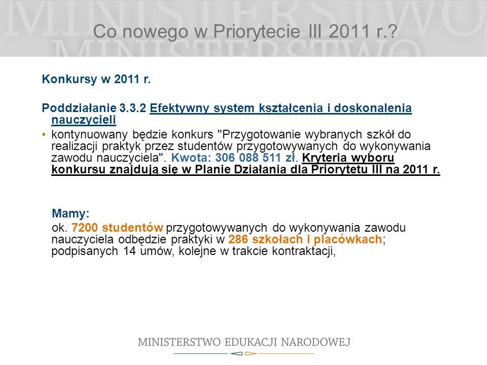 Co nowego w Priorytecie III 2011 r.. Konkursy w 2011 r.