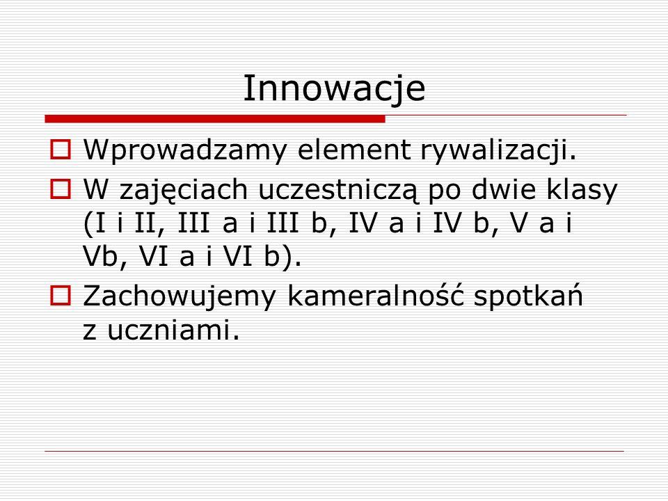 Innowacje Wprowadzamy element rywalizacji. W zajęciach uczestniczą po dwie klasy (I i II, III a i III b, IV a i IV b, V a i Vb, VI a i VI b). Zachowuj