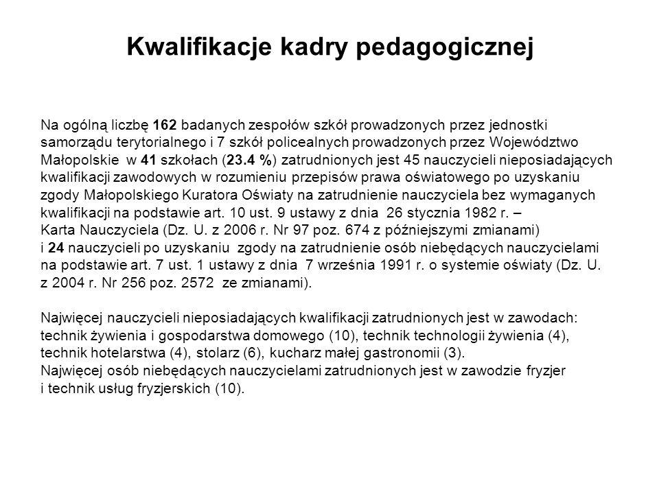 Kwalifikacje kadry pedagogicznej Na ogólną liczbę 162 badanych zespołów szkół prowadzonych przez jednostki samorządu terytorialnego i 7 szkół policeal