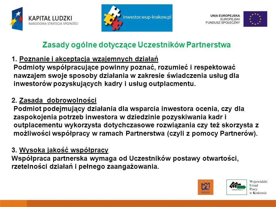 Zasady ogólne dotyczące Uczestników Partnerstwa 1.