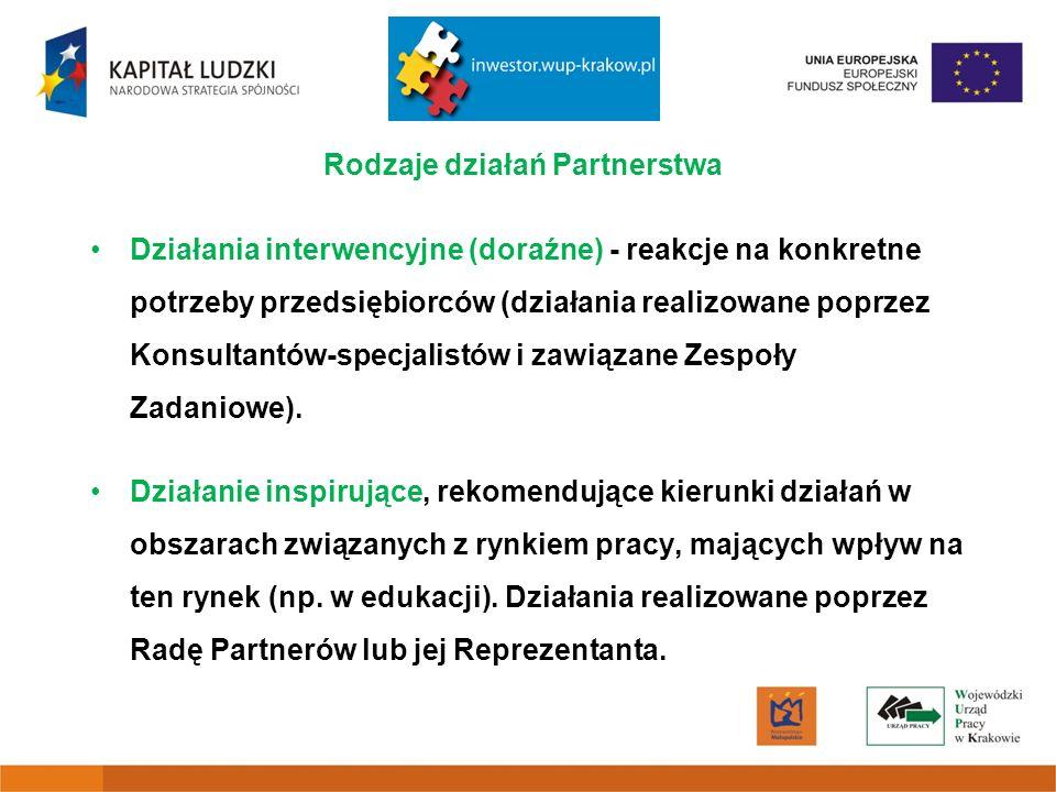 Rodzaje działań Partnerstwa Działania interwencyjne (doraźne) - reakcje na konkretne potrzeby przedsiębiorców (działania realizowane poprzez Konsultantów-specjalistów i zawiązane Zespoły Zadaniowe).