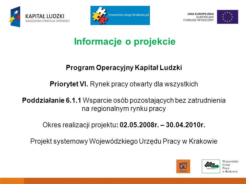 Informacje o projekcie Program Operacyjny Kapitał Ludzki Priorytet VI.