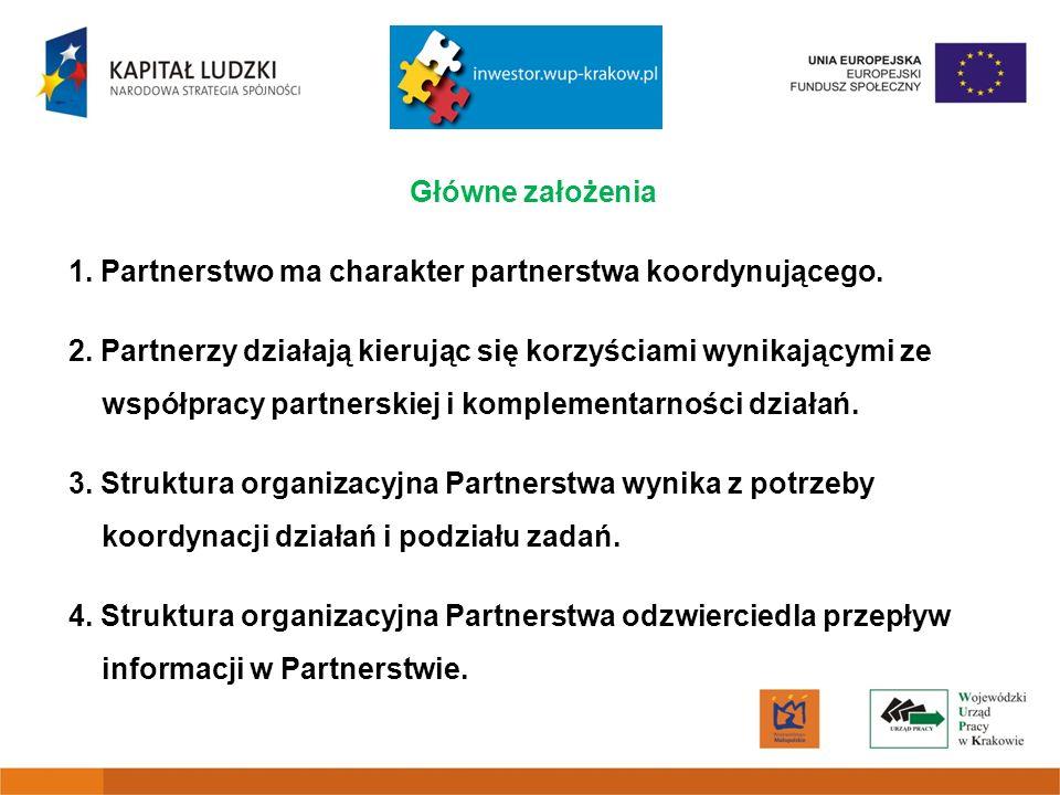 Główne założenia 1. Partnerstwo ma charakter partnerstwa koordynującego.