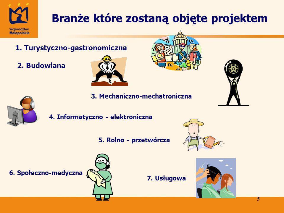5 5 Branże które zostaną objęte projektem 1. Turystyczno-gastronomiczna 2.