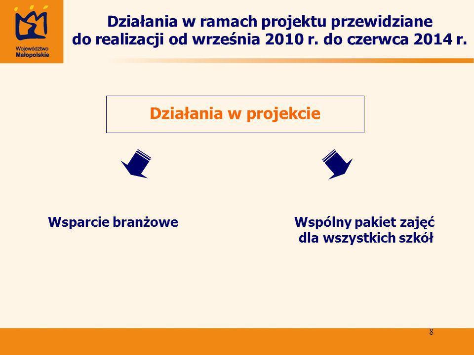 8 Działania w ramach projektu przewidziane do realizacji od września 2010 r.