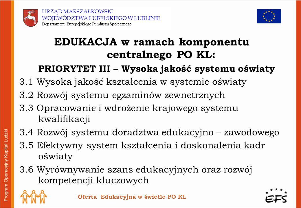 EDUKACJA w ramach komponentu centralnego PO KL: PRIORYTET III – Wysoka jakość systemu oświaty 3.1 Wysoka jakość kształcenia w systemie oświaty 3.2 Rozwój systemu egzaminów zewnętrznych 3.3 Opracowanie i wdrożenie krajowego systemu kwalifikacji 3.4 Rozwój systemu doradztwa edukacyjno – zawodowego 3.5 Efektywny system kształcenia i doskonalenia kadr oświaty 3.6 Wyrównywanie szans edukacyjnych oraz rozwój kompetencji kluczowych Oferta Edukacyjna w świetle PO KL