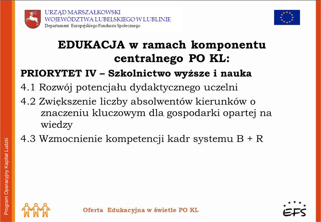 EDUKACJA w ramach komponentu centralnego PO KL: PRIORYTET IV – Szkolnictwo wyższe i nauka 4.1 Rozwój potencjału dydaktycznego uczelni 4.2 Zwiększenie liczby absolwentów kierunków o znaczeniu kluczowym dla gospodarki opartej na wiedzy 4.3 Wzmocnienie kompetencji kadr systemu B + R Oferta Edukacyjna w świetle PO KL