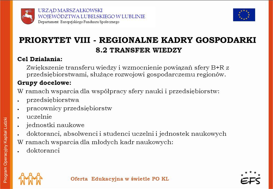 PRIORYTET VIII - REGIONALNE KADRY GOSPODARKI 8.2 TRANSFER WIEDZY Cel Działania: Zwiększenie transferu wiedzy i wzmocnienie powiązań sfery B+R z przedsiębiorstwami, służące rozwojowi gospodarczemu regionów.