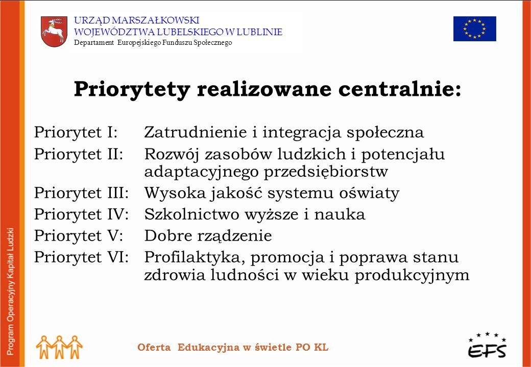 Priorytety realizowane centralnie: Priorytet I:Zatrudnienie i integracja społeczna Priorytet II:Rozwój zasobów ludzkich i potencjału adaptacyjnego przedsiębiorstw Priorytet III:Wysoka jakość systemu oświaty Priorytet IV:Szkolnictwo wyższe i nauka Priorytet V:Dobre rządzenie Priorytet VI:Profilaktyka, promocja i poprawa stanu zdrowia ludności w wieku produkcyjnym Oferta Edukacyjna w świetle PO KL