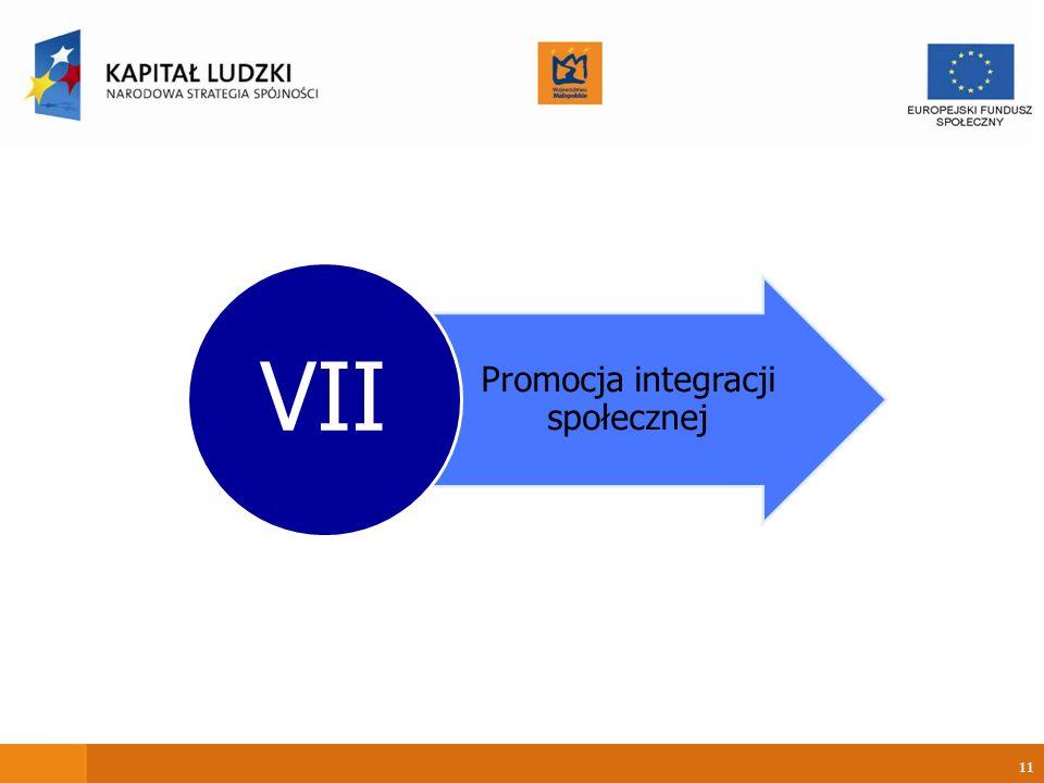 11 Promocja integracji społecznej VII
