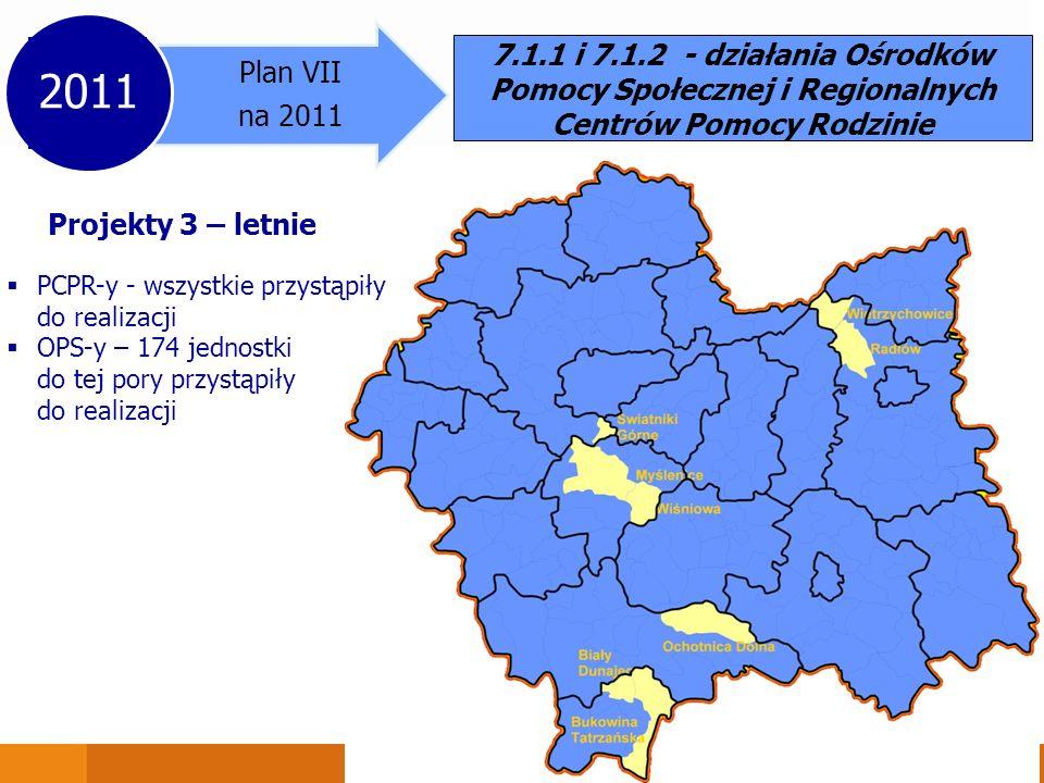 Plan VII na 2011 2011 Projekty 3 – letnie 7.1.1 i 7.1.2 - działania Ośrodków Pomocy Społecznej i Regionalnych Centrów Pomocy Rodzinie PCPR-y - wszystkie przystąpiły do realizacji OPS-y – 174 jednostki do tej pory przystąpiły do realizacji