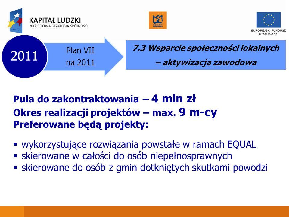 Plan VII na 2011 2011 Pula do zakontraktowania – 4 mln zł Okres realizacji projektów – max.