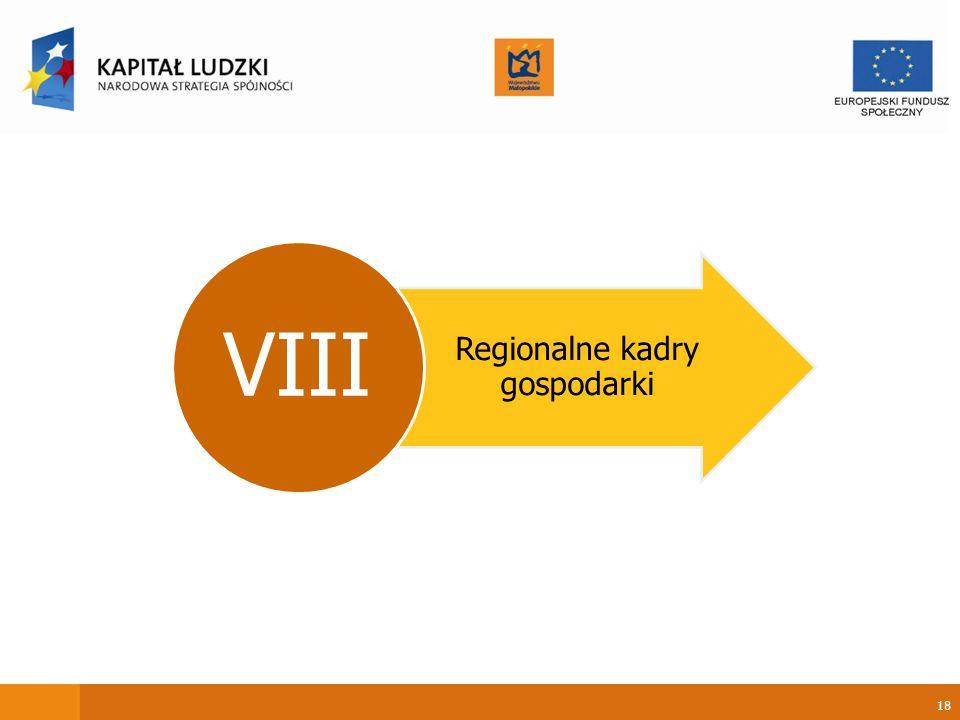18 Regionalne kadry gospodarki VIII