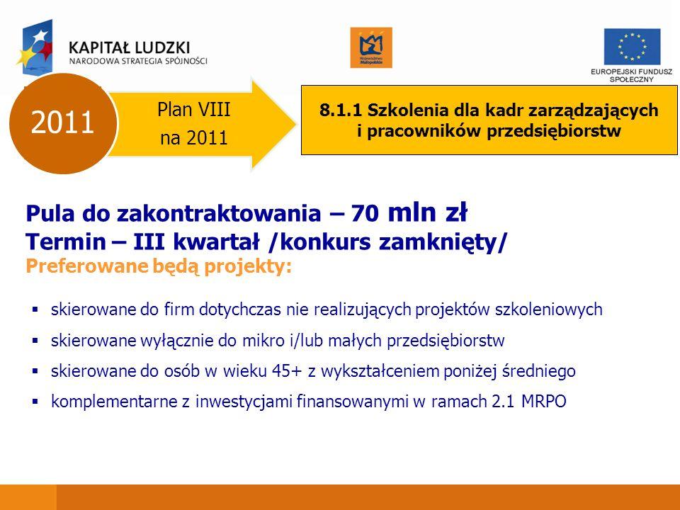 Plan VIII na 2011 2011 8.1.1 Szkolenia dla kadr zarządzających i pracowników przedsiębiorstw Pula do zakontraktowania – 70 mln zł Termin – III kwartał /konkurs zamknięty/ Preferowane będą projekty: skierowane do firm dotychczas nie realizujących projektów szkoleniowych skierowane wyłącznie do mikro i/lub małych przedsiębiorstw skierowane do osób w wieku 45+ z wykształceniem poniżej średniego komplementarne z inwestycjami finansowanymi w ramach 2.1 MRPO