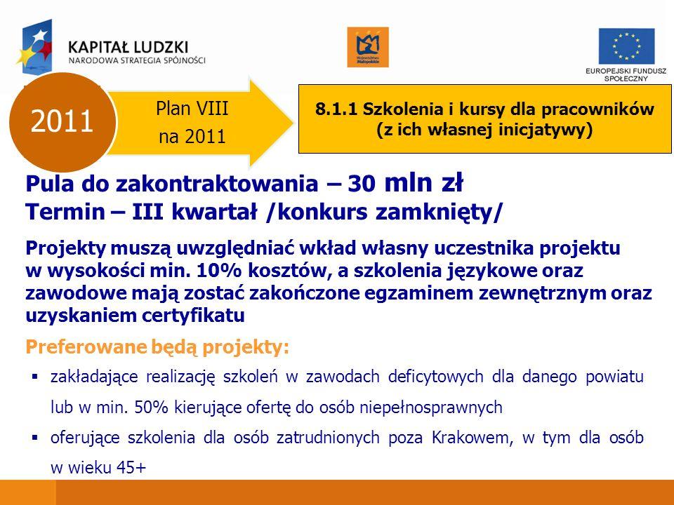 Plan VIII na 2011 2011 8.1.1 Szkolenia i kursy dla pracowników (z ich własnej inicjatywy) Pula do zakontraktowania – 30 mln zł Termin – III kwartał /konkurs zamknięty/ Projekty muszą uwzględniać wkład własny uczestnika projektu w wysokości min.