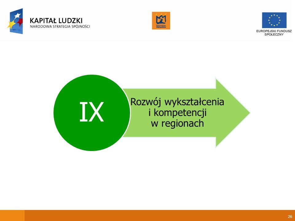 26 Rozwój wykształcenia i kompetencji w regionach IX