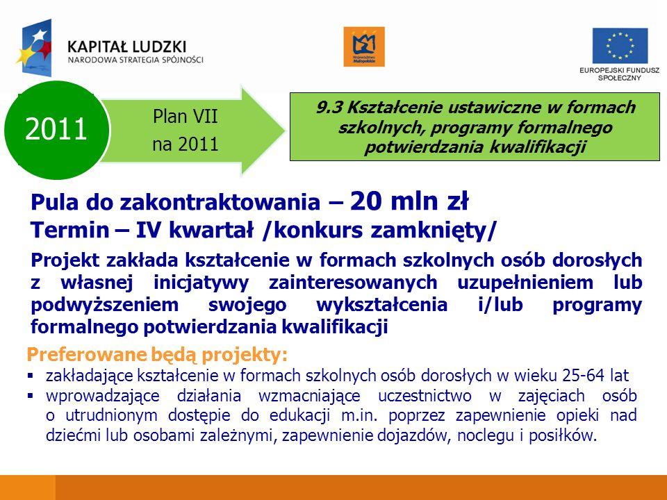 Plan VII na 2011 2011 Pula do zakontraktowania – 20 mln zł Termin – IV kwartał /konkurs zamknięty/ 9.3 Kształcenie ustawiczne w formach szkolnych, programy formalnego potwierdzania kwalifikacji Projekt zakłada kształcenie w formach szkolnych osób dorosłych z własnej inicjatywy zainteresowanych uzupełnieniem lub podwyższeniem swojego wykształcenia i/lub programy formalnego potwierdzania kwalifikacji Preferowane będą projekty: zakładające kształcenie w formach szkolnych osób dorosłych w wieku 25-64 lat wprowadzające działania wzmacniające uczestnictwo w zajęciach osób o utrudnionym dostępie do edukacji m.in.