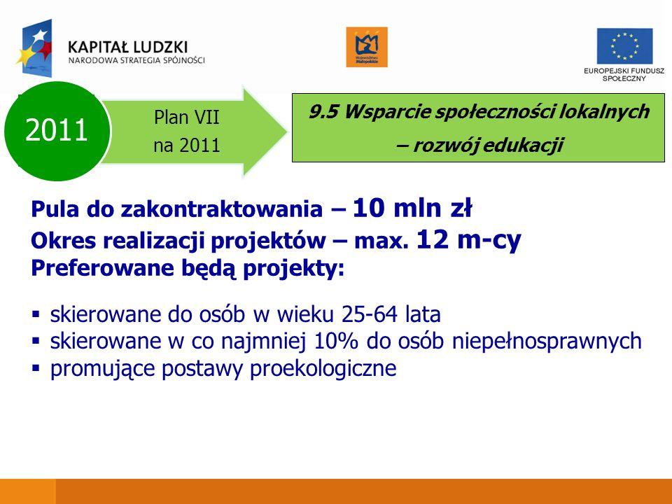 Plan VII na 2011 2011 Pula do zakontraktowania – 10 mln zł Okres realizacji projektów – max.