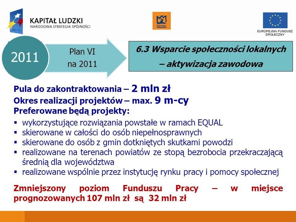 Plan VI na 2011 2011 Pula do zakontraktowania – 2 mln zł Okres realizacji projektów – max.