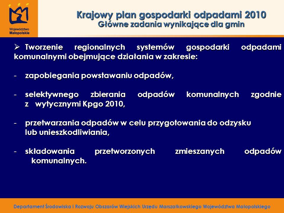 Plan Gospodarki Odpadami Województwa Małopolskiego 2010 (PGOWM 2010) n n Plan Gospodarki Odpadami Województwa Małopolskiego 2010 został przyjęty Uchwałą Sejmiku Województwa Małopolskiego Nr XI/133/07 z dnia 24 września 2007 r.