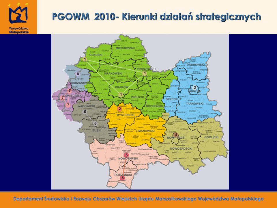 Departament Środowiska i Rozwoju Obszarów Wiejskich Urzędu Marszałkowskiego Województwa Małopolskiego PGOWM 2010- proponowany system gospodarki odpadami