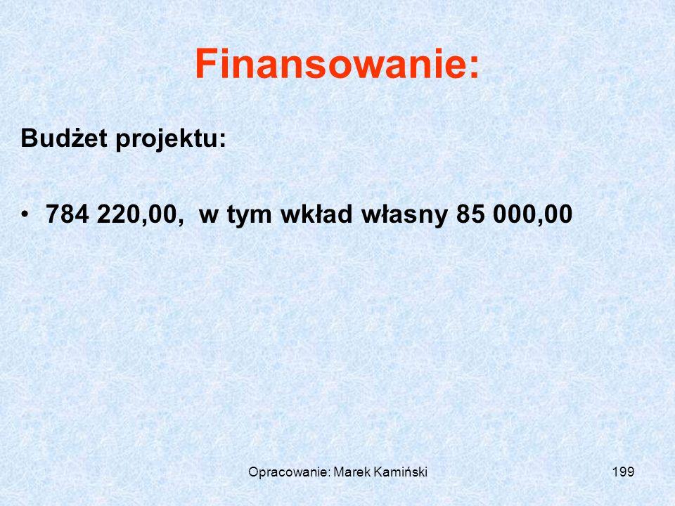 Opracowanie: Marek Kamiński199 Finansowanie: Budżet projektu: 784 220,00, w tym wkład własny 85 000,00