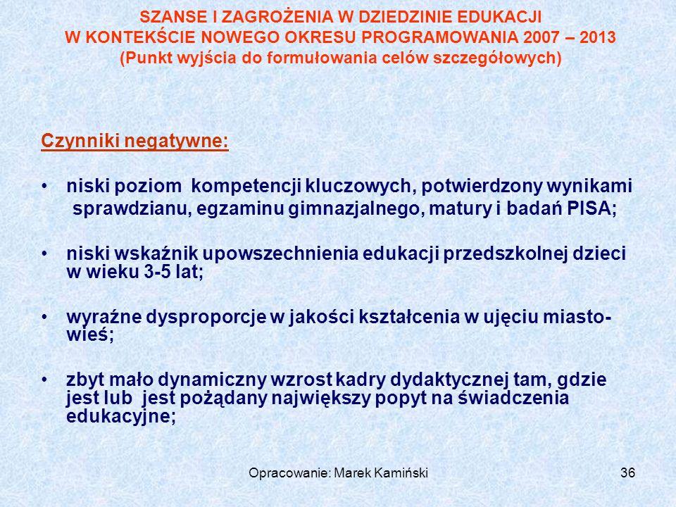 Opracowanie: Marek Kamiński36 Czynniki negatywne: niski poziom kompetencji kluczowych, potwierdzony wynikami sprawdzianu, egzaminu gimnazjalnego, matury i badań PISA; niski wskaźnik upowszechnienia edukacji przedszkolnej dzieci w wieku 3-5 lat; wyraźne dysproporcje w jakości kształcenia w ujęciu miasto- wieś; zbyt mało dynamiczny wzrost kadry dydaktycznej tam, gdzie jest lub jest pożądany największy popyt na świadczenia edukacyjne; SZANSE I ZAGROŻENIA W DZIEDZINIE EDUKACJI W KONTEKŚCIE NOWEGO OKRESU PROGRAMOWANIA 2007 – 2013 (Punkt wyjścia do formułowania celów szczegółowych)