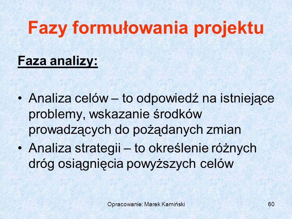 Opracowanie: Marek Kamiński60 Fazy formułowania projektu Faza analizy: Analiza celów – to odpowiedź na istniejące problemy, wskazanie środków prowadzących do pożądanych zmian Analiza strategii – to określenie różnych dróg osiągnięcia powyższych celów