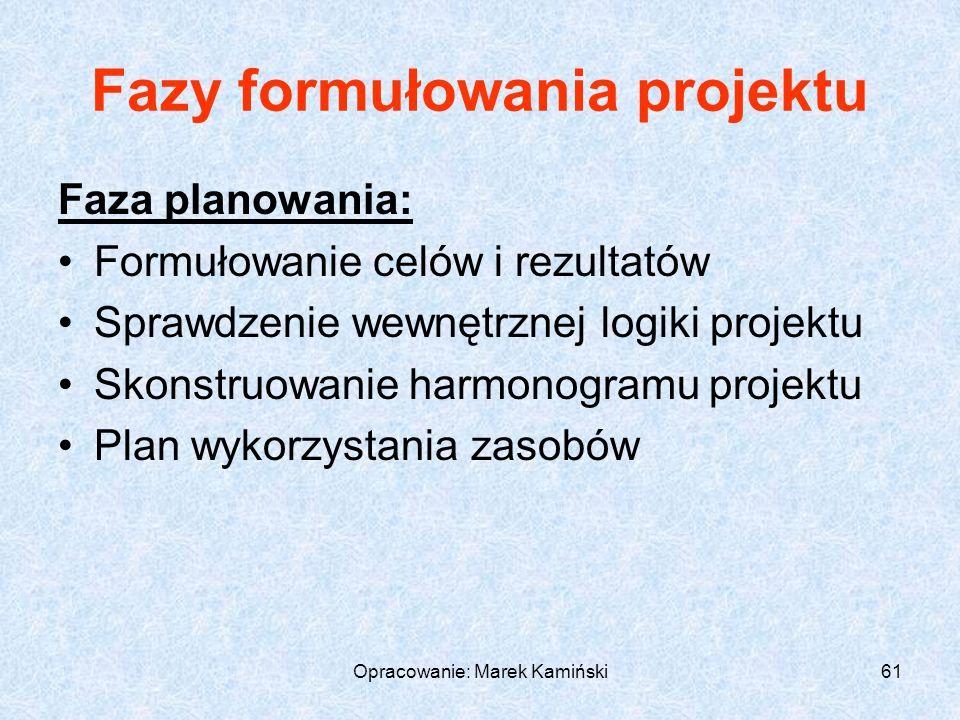 Opracowanie: Marek Kamiński61 Fazy formułowania projektu Faza planowania: Formułowanie celów i rezultatów Sprawdzenie wewnętrznej logiki projektu Skonstruowanie harmonogramu projektu Plan wykorzystania zasobów