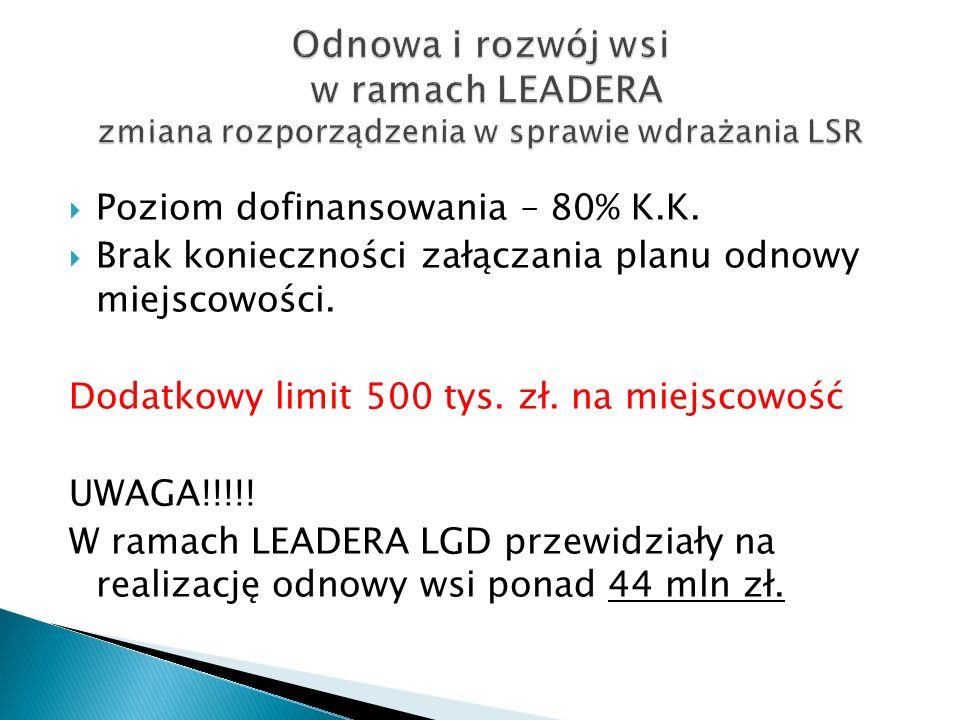 Poziom dofinansowania – 80% K.K. Brak konieczności załączania planu odnowy miejscowości. Dodatkowy limit 500 tys. zł. na miejscowość UWAGA!!!!! W rama