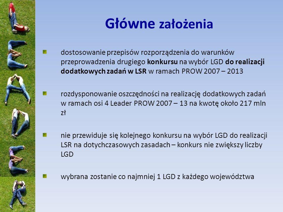 Główne założenia dostosowanie przepisów rozporządzenia do warunków przeprowadzenia drugiego konkursu na wybór LGD do realizacji dodatkowych zadań w LSR w ramach PROW 2007 – 2013 rozdysponowanie oszczędności na realizację dodatkowych zadań w ramach osi 4 Leader PROW 2007 – 13 na kwotę około 217 mln zł nie przewiduje się kolejnego konkursu na wybór LGD do realizacji LSR na dotychczasowych zasadach – konkurs nie zwiększy liczby LGD wybrana zostanie co najmniej 1 LGD z każdego województwa