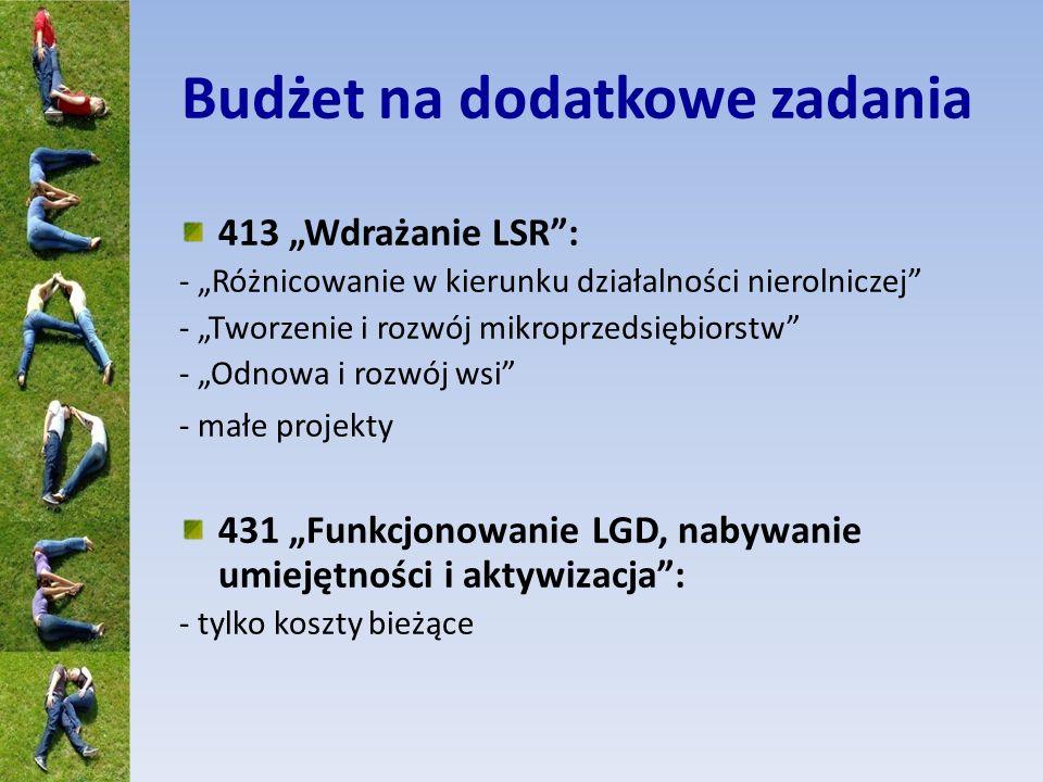 Budżet na dodatkowe zadania 413 Wdrażanie LSR: - Różnicowanie w kierunku działalności nierolniczej - Tworzenie i rozwój mikroprzedsiębiorstw - Odnowa i rozwój wsi - małe projekty 431 Funkcjonowanie LGD, nabywanie umiejętności i aktywizacja: - tylko koszty bieżące