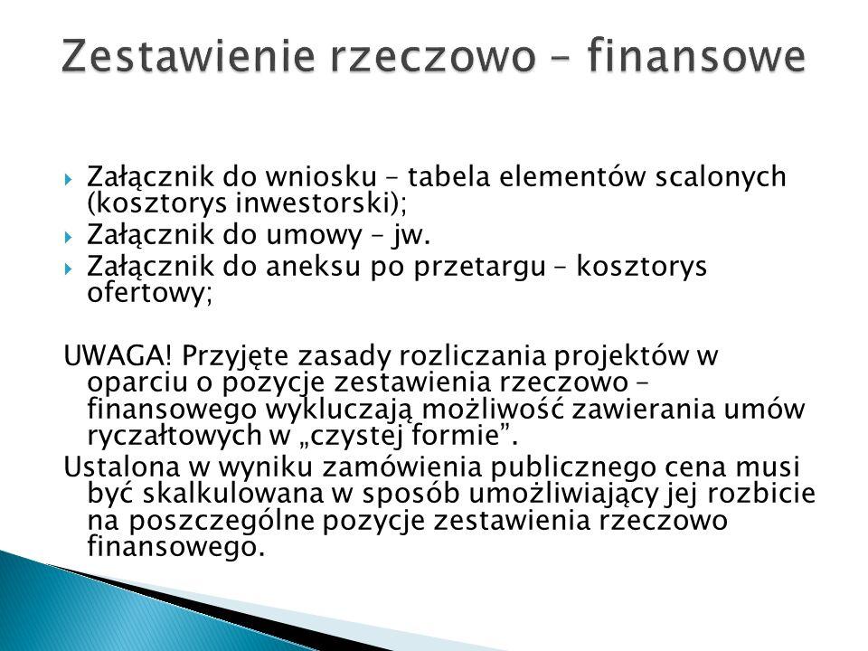 Załącznik do wniosku – tabela elementów scalonych (kosztorys inwestorski); Załącznik do umowy – jw. Załącznik do aneksu po przetargu – kosztorys ofert